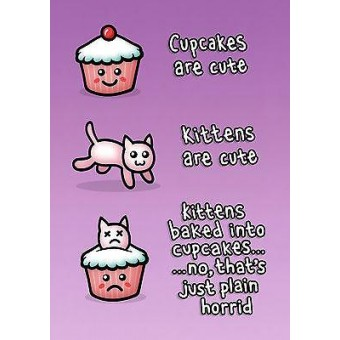 Genki Gear-Kittens and Cupcakes Poster